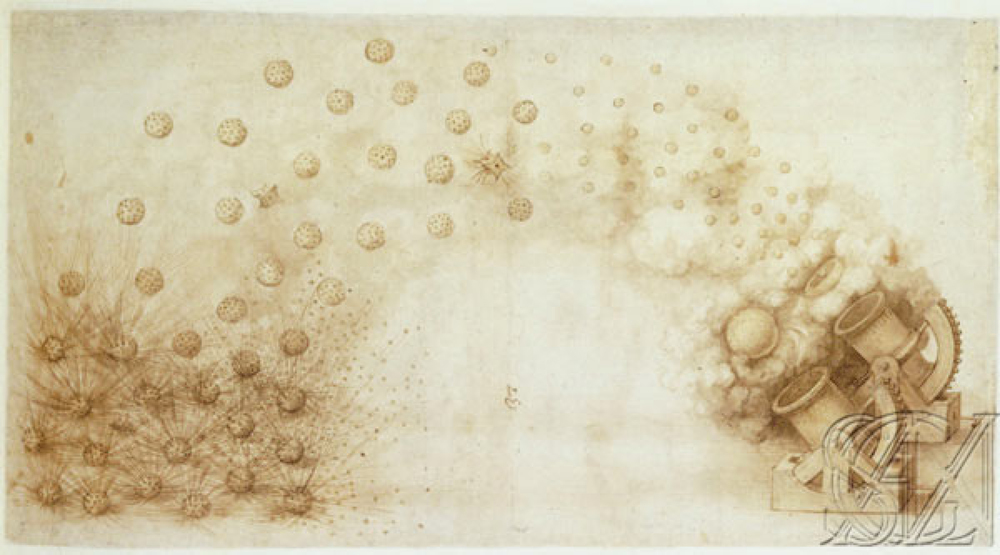 Leonardo Da Vinci Codex Atlanticus Pdf