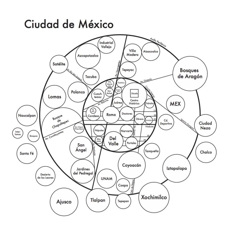 CiudadMexico copy.jpg