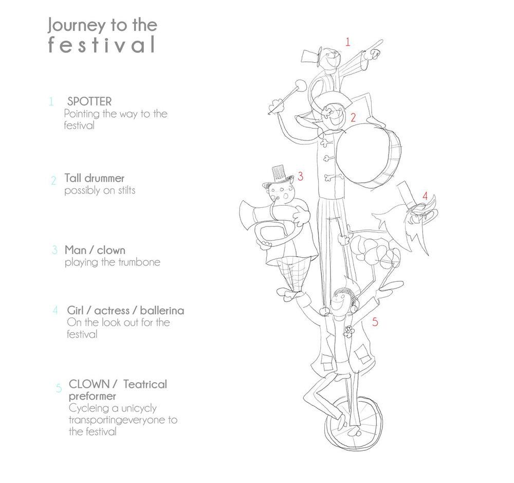 Reddin design Concept sketch cairde festival.jpg