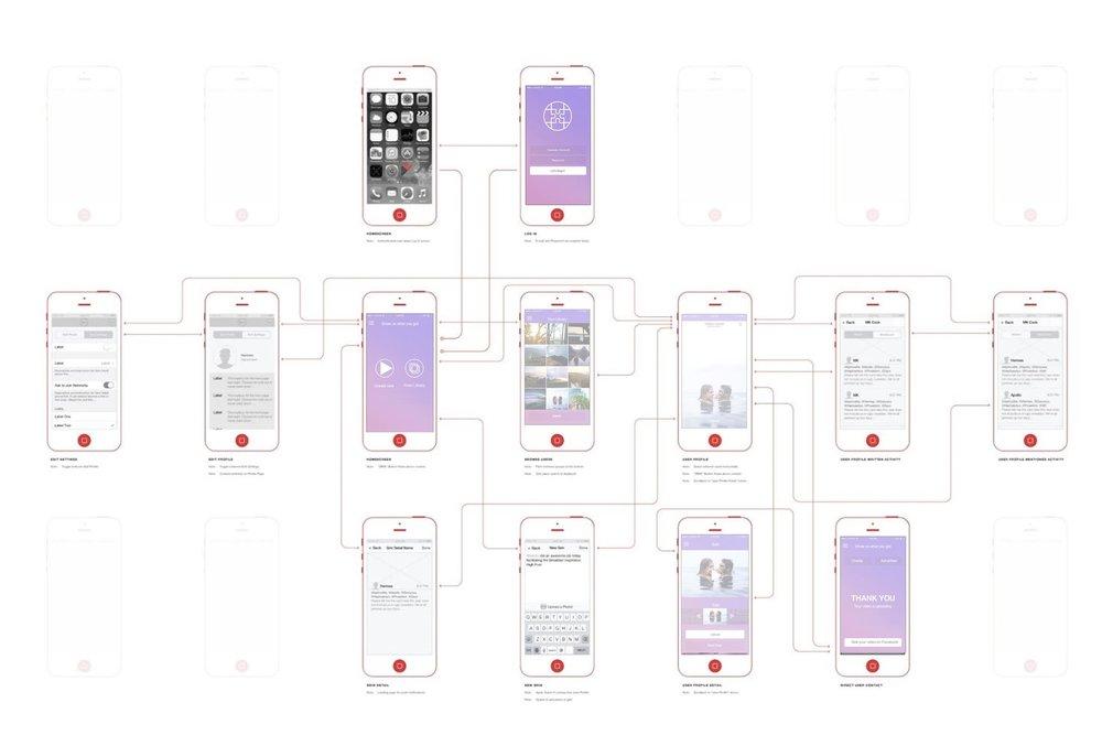 Reddin designs UI Flow diagram 1 copy.jpg