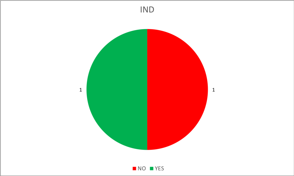 By party - 05 - IND.png
