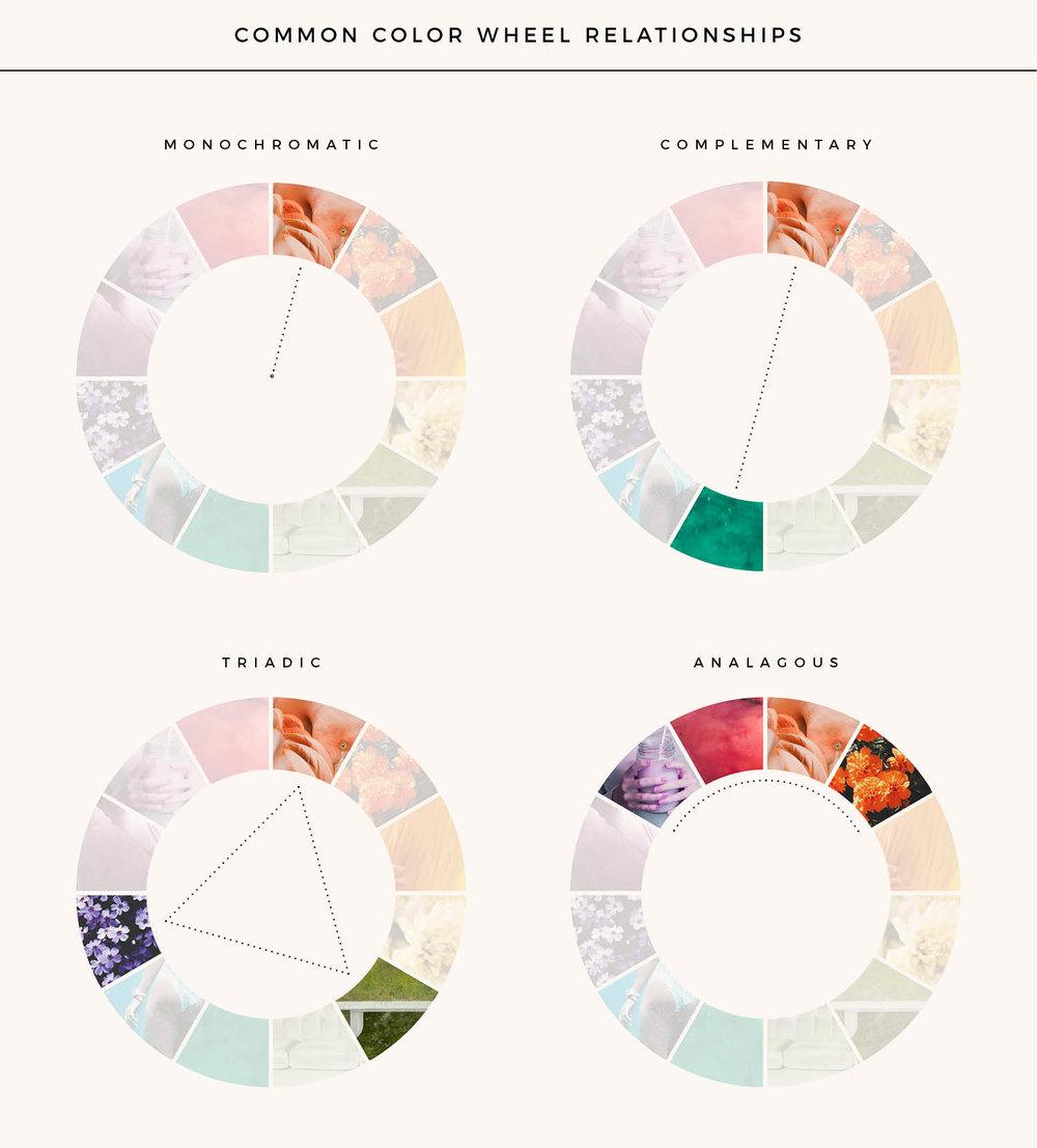 Breakdown+of+color+wheel+relationships+++harmonies.jpeg