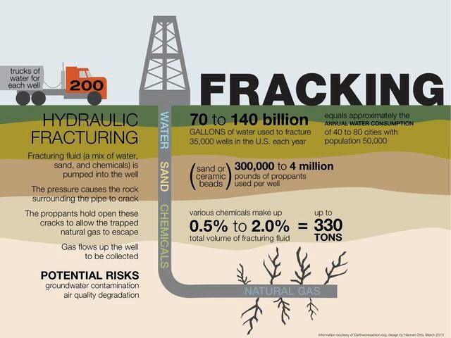 graphicFracking.jpg