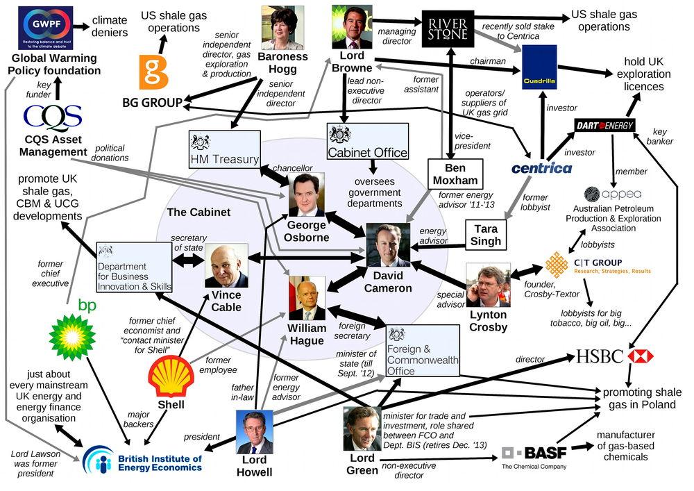 fracking_organogram.jpg