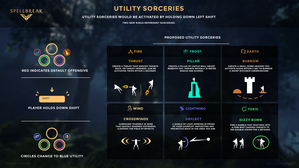 Utility-Sorceries.png