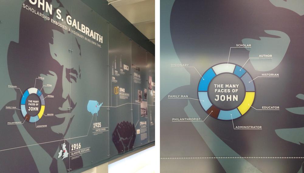 Galbraith-Bio-Wall_web.jpg