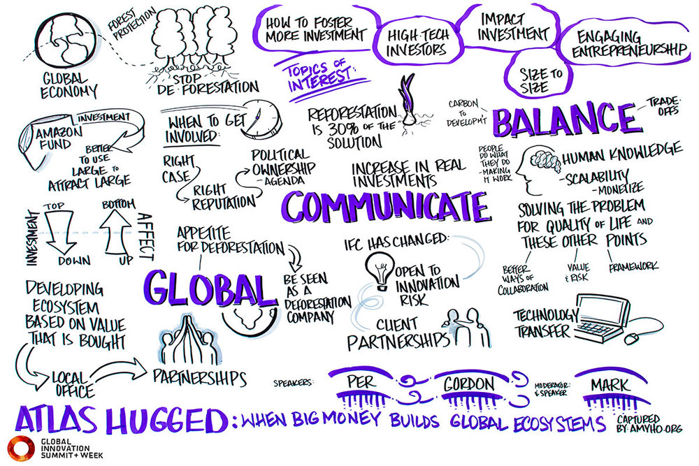 Atlas Hugged: When Big Money Builds Global Ecosystems   Financial institutions are critical players in ecosystems. This panel will examine institutions that have responsibility for managing significant amounts of capital, yet are redefining the role of capital in growing more than their immediate portfolios.