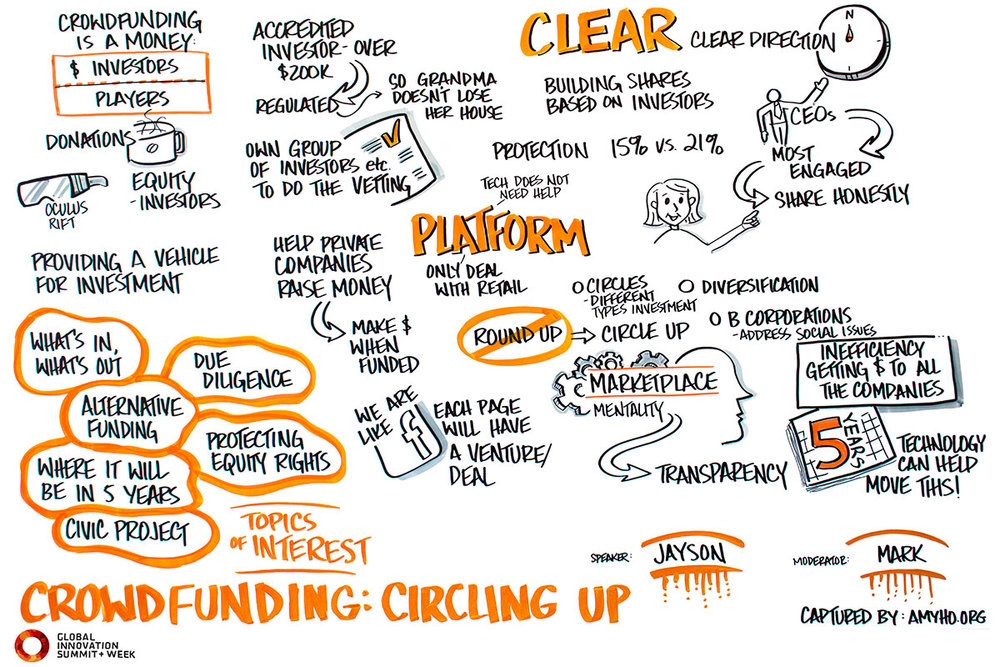 Case Study: Crowdfunding: Circling Up    How do you create capital ecosystems to invest in new ideas that couldn't access capital before? We'll focus on particular methods and real examples, while learning from a leader in the field. Building new ecosystems for capital can be transformational, and this case study will shed light on just how that transformation might be achieved.