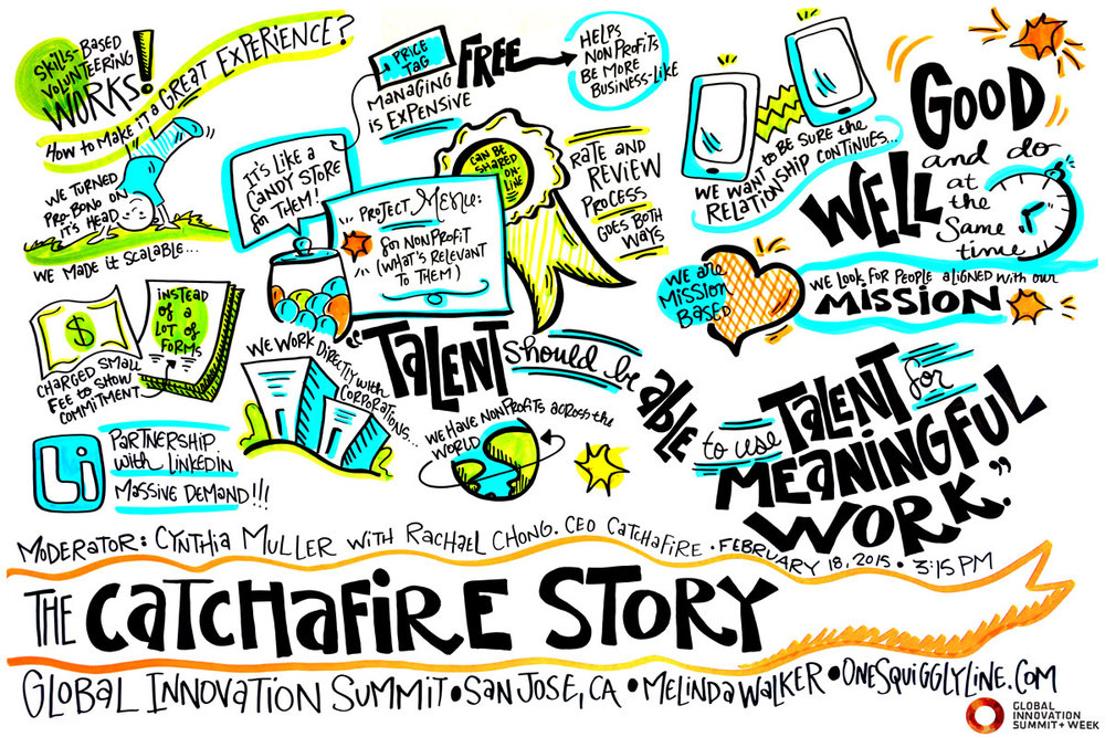 Case Study: The Catchafire Story   How do you ignite a market? How do you begin to transform a sector? Catchafire has created an ecosystem of service, driven millions of dollars worth of benefit to non-profits and companies, built a tech platform for good, and made a market where none existed.