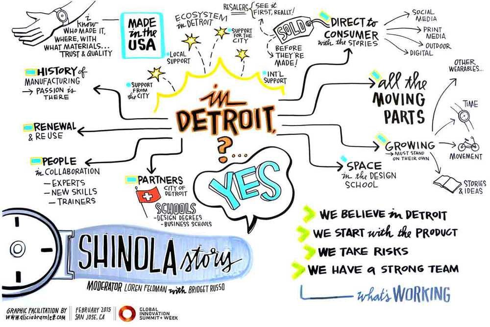 Opening Case Study: The Shinola Story   Why open a watch factory in Detroit? Shinola has created an entire ecosystem around the art of manufacturing and craftsmanship.