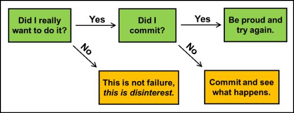 failure flow.png