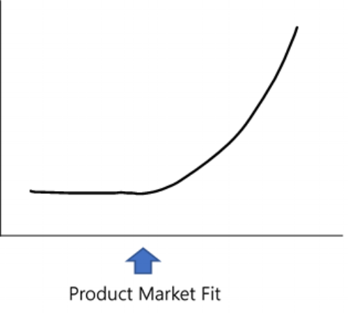 product-market-fit.png
