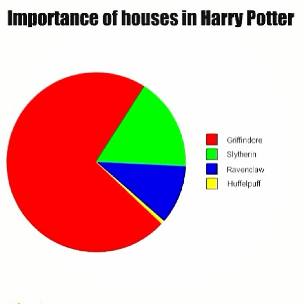 #true #harry #potter