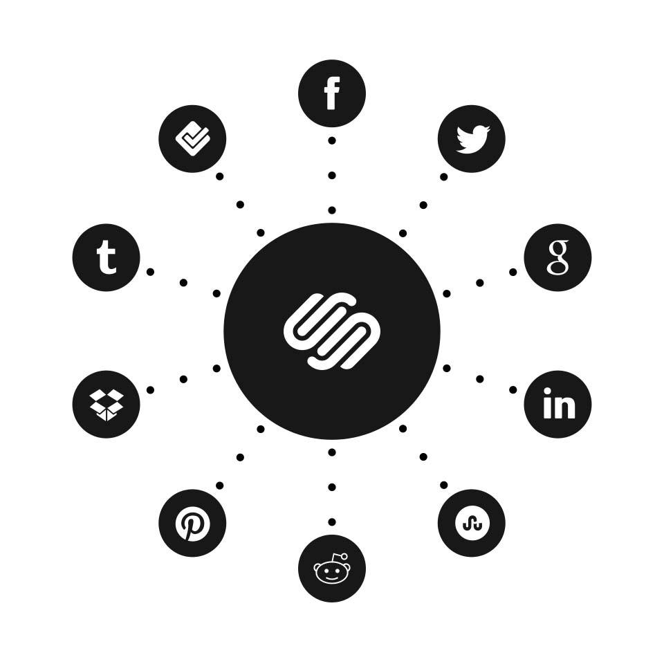 Intégration des réseaux sociaux