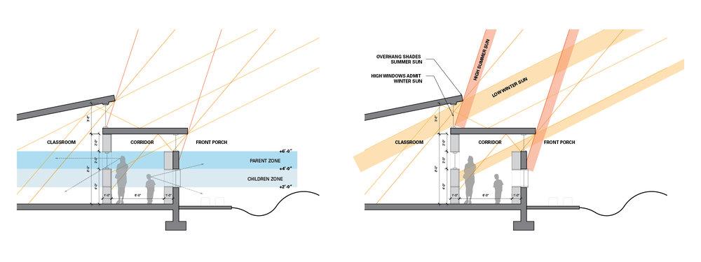 diagram sun & views.jpg