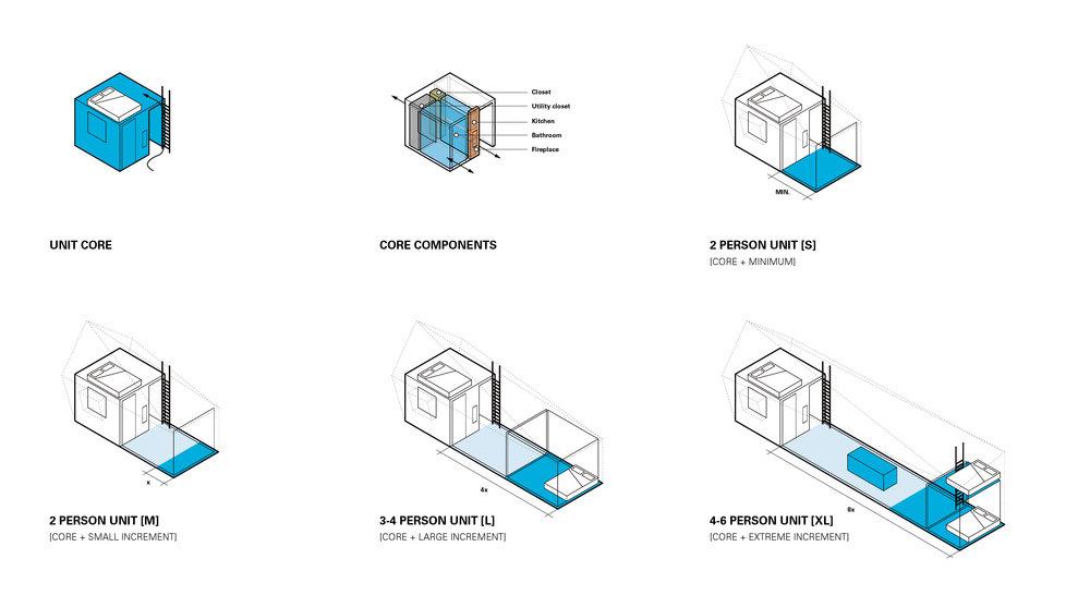 Incremental Options.jpg
