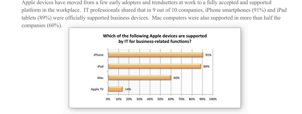 jamf-apple-enterprise-survey-1.jpg