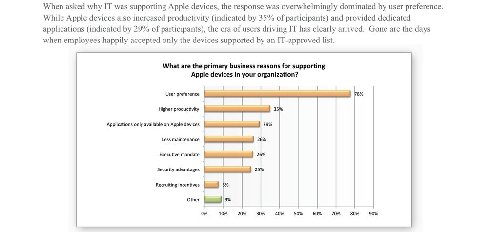 jamf-apple-enterprise-survey-4.jpg