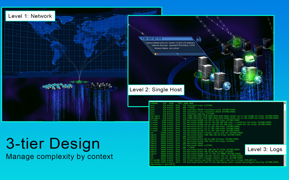3tier_design.jpg