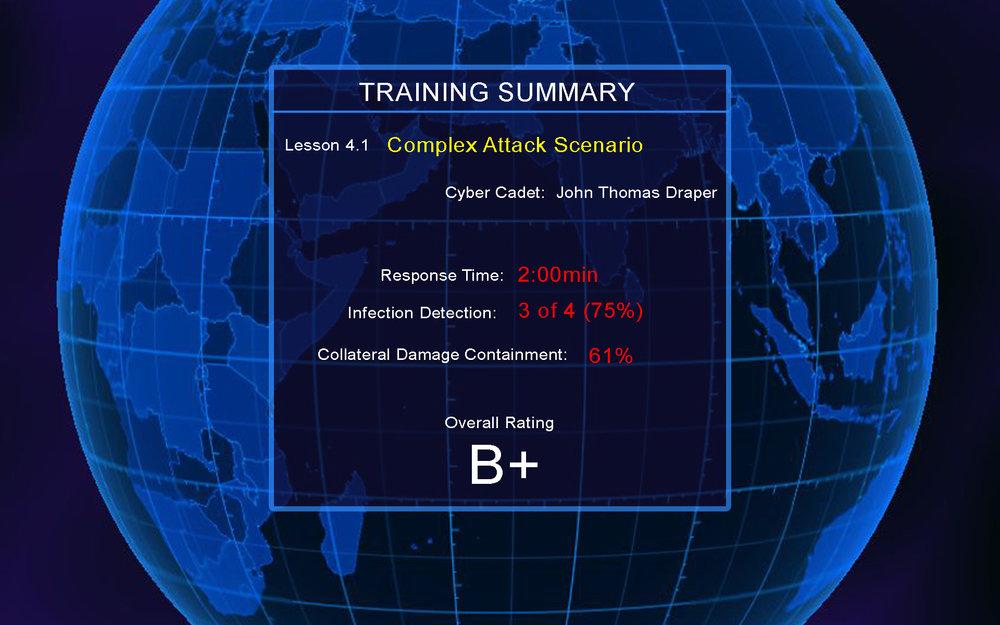 training_summary.jpg