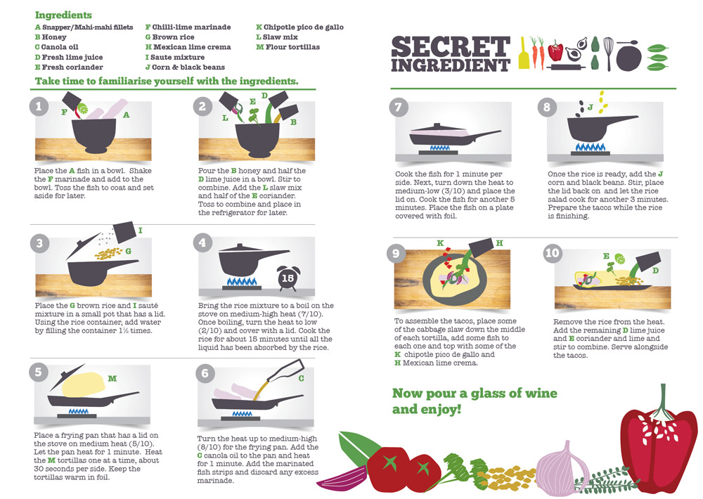 sample recipe card