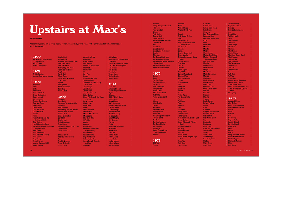 Special section -  Complete list of performers at Max's
