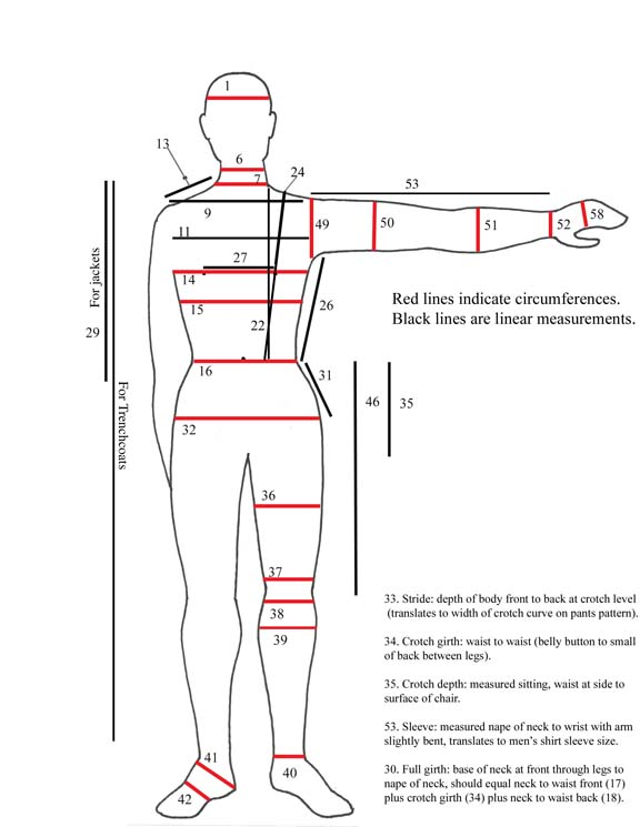 what size am i pendragon costumes rh pendragoncostumes squarespace com diagram of wastewater treatment plant diagram of wrist