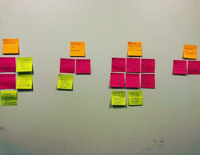 This may look like just a wall with post its, but it's just a sign of bigger things to come. Stay tuned to find out how we plan on engaging the #sf #community over the next year to create ideas and empower the next generation of #changemakers! ❤️🧡💛#hatchintl #brainstorming #ideation #ideas #instadaily #entrepreneurs #empowerment #socialchange #civictech #technology #civic #hackathon #hatch #schools #students #k12education #education #bayarea #sanfrancisco #oakland #socent #socialenterprise #society
