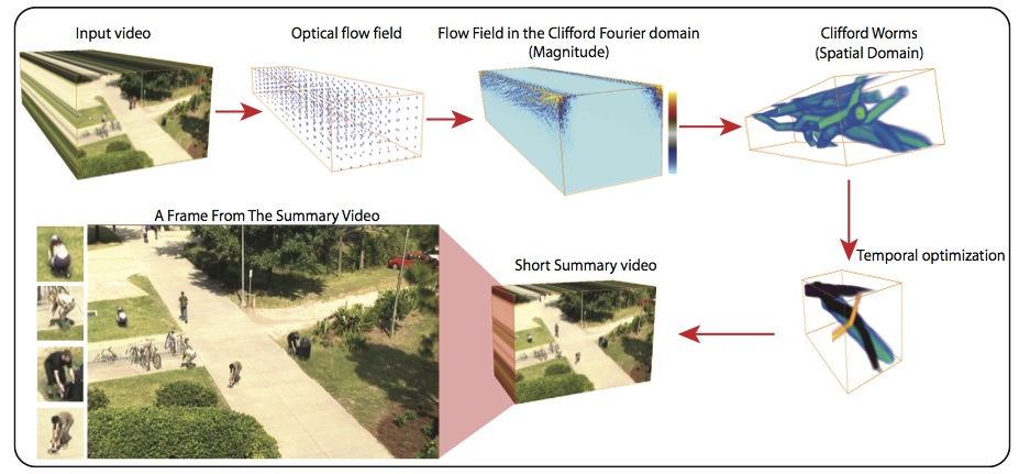 video_summary.jpg