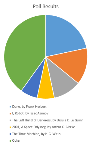 poll-results.png