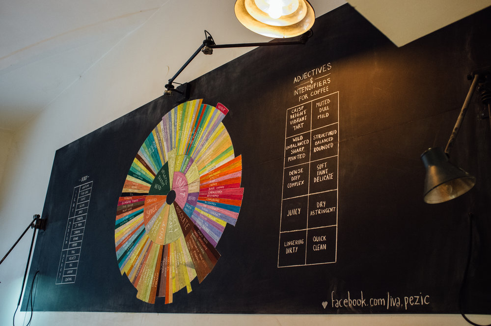 "Hand-drawn ""flavor wheel"" at Express Bar"