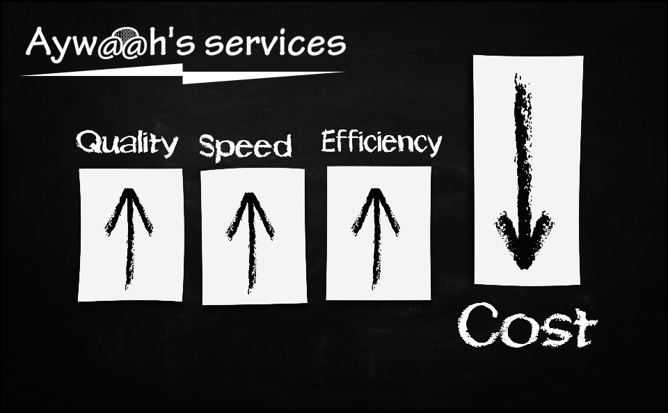 Aywaah_Services_Quality_Speed_Efficiency_Low_Cost.png