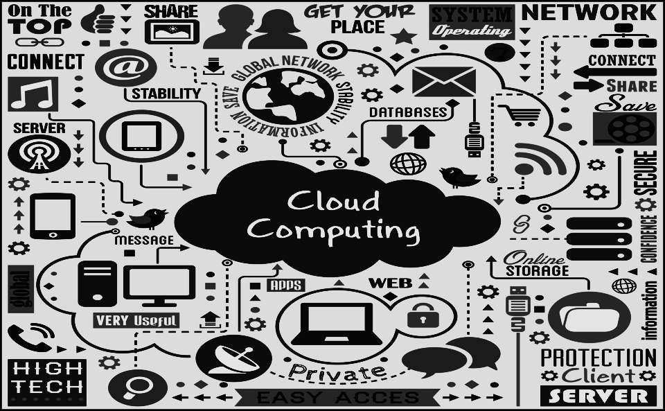 Aywaah_Cloud_Computing_Ecosystem.png