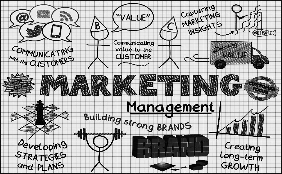 Aywaah_Online_Presence_Social_Media_Website_Marketing_Benefits.png
