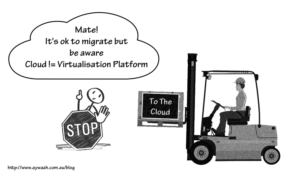 Cloud Forklift Migration.png