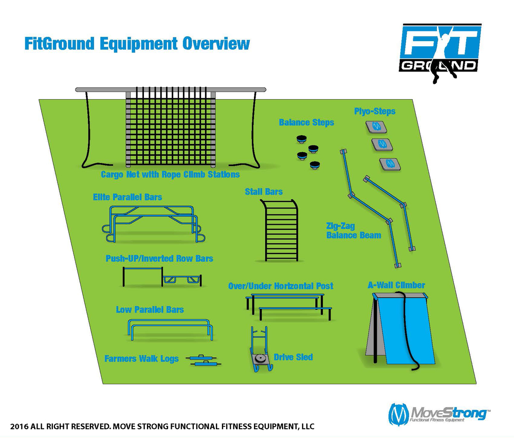 MoveStrong FitGround outdoor functional fitness training stations. Use with the MoveStrong T-Rex FTS to create the ultimate outdoor functional fitness training playground.