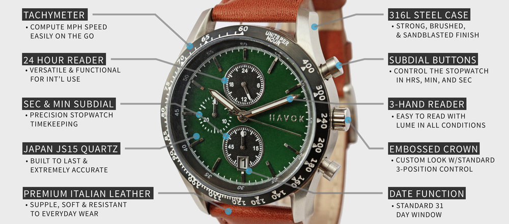 havok racer chronograph breakdown