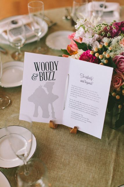 Open Storybook Table Names