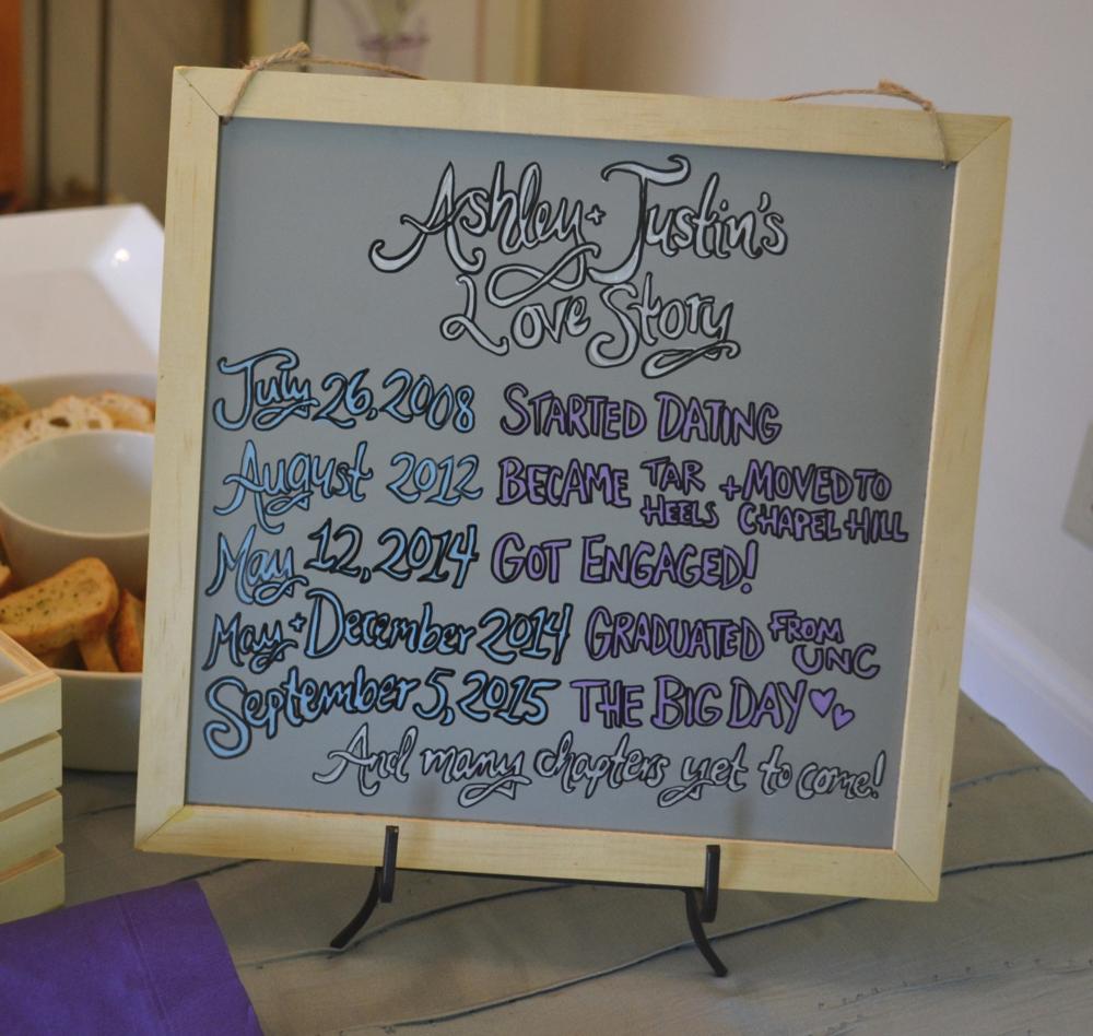 Custom Handlettered Love Story sign for Bridal Shower by Greatest Story Weddings