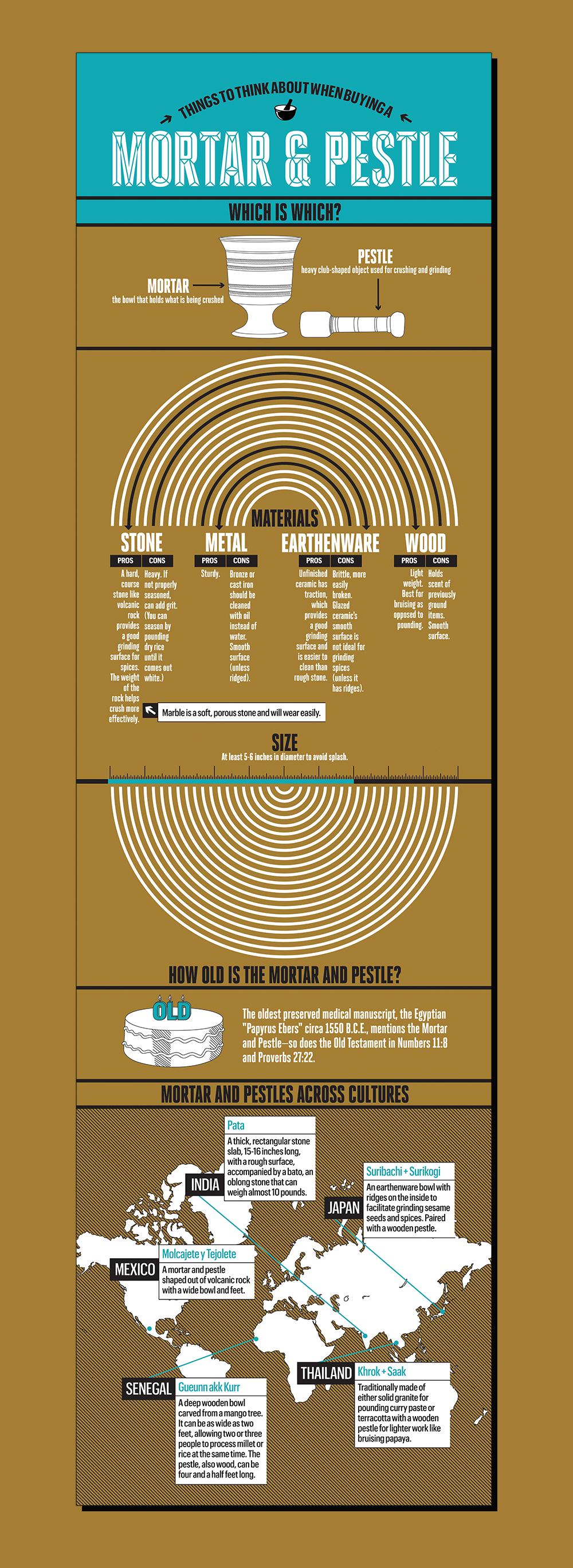 Site-Infographic-Pestel.jpg