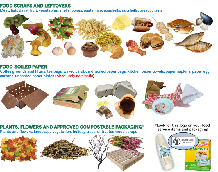 what is composting why should you compost what can be composted learn here compost valley. Black Bedroom Furniture Sets. Home Design Ideas