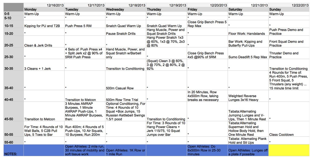 Weekly Preview: December 16-22, 2013.
