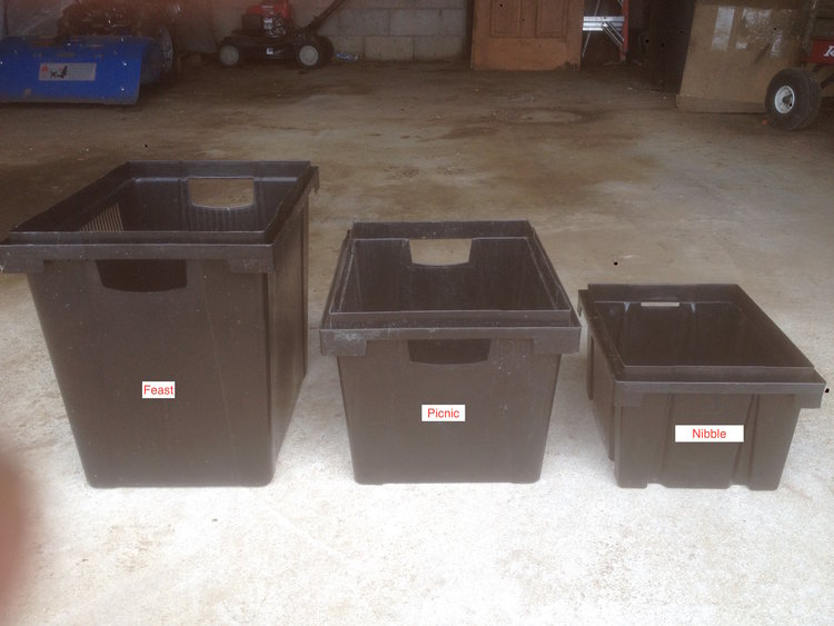 Share Box Sizes