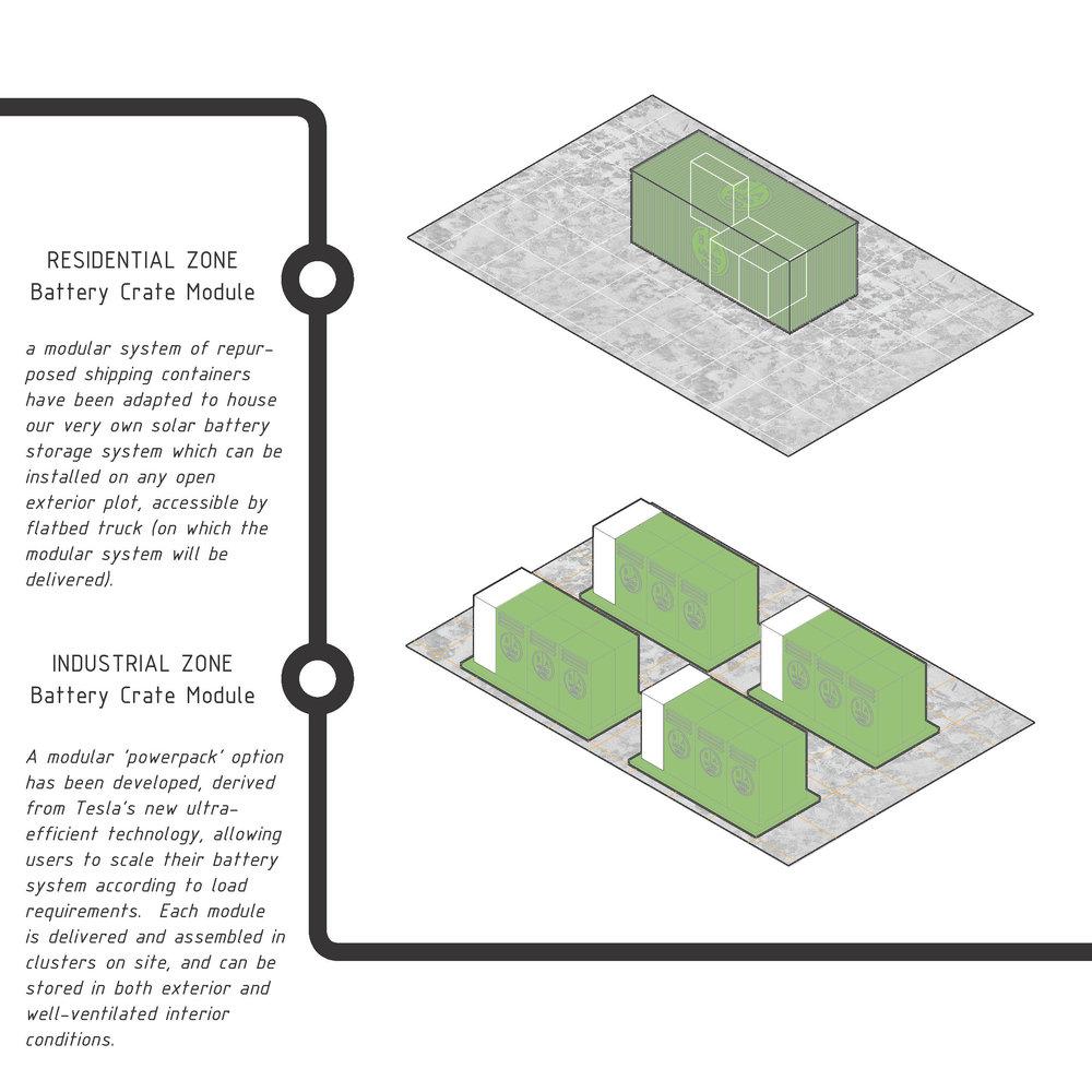 Final Presentation - Rewired_Page_50.jpg