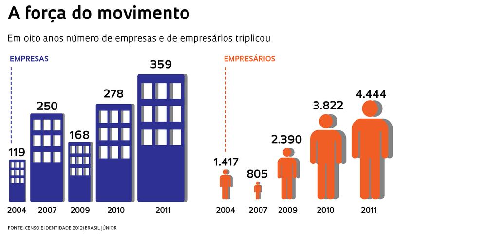 (infográfico:  Revista FAPESP , outubro de 2013)