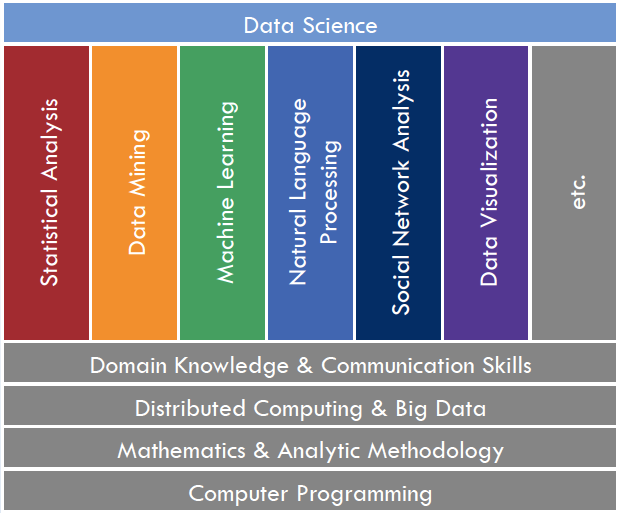 "(imagem: ""Do you know Big Data?"" - 2014, Altamira Technologies Corporation)"