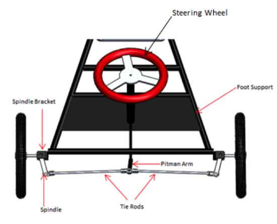 original-steering.png