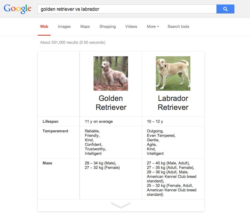 Google-Hummingbird-Knowledge-Graph.png