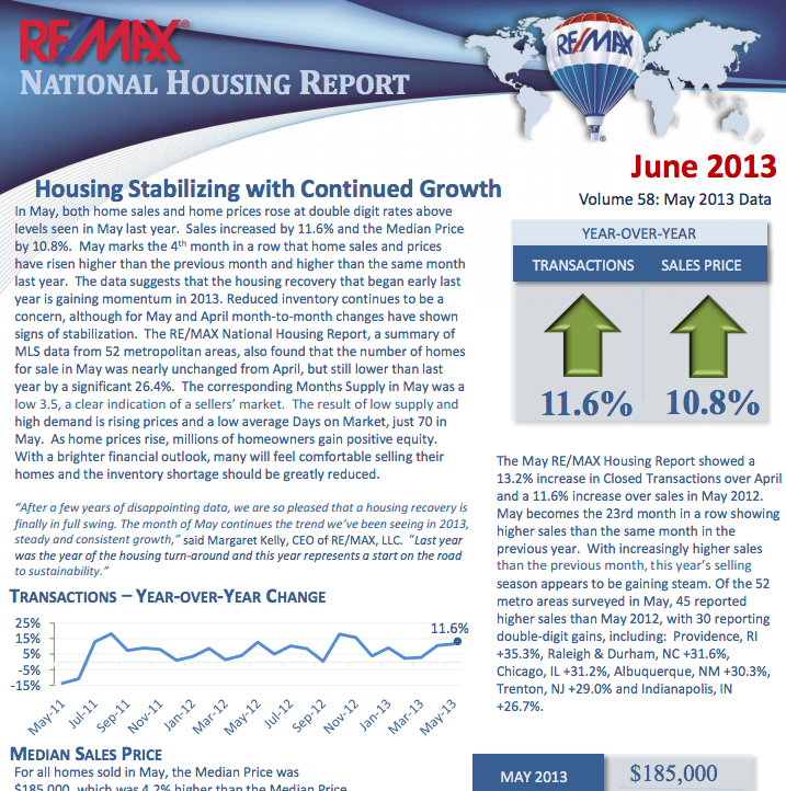 June National Housing Reports Shows Market is Stabilizing