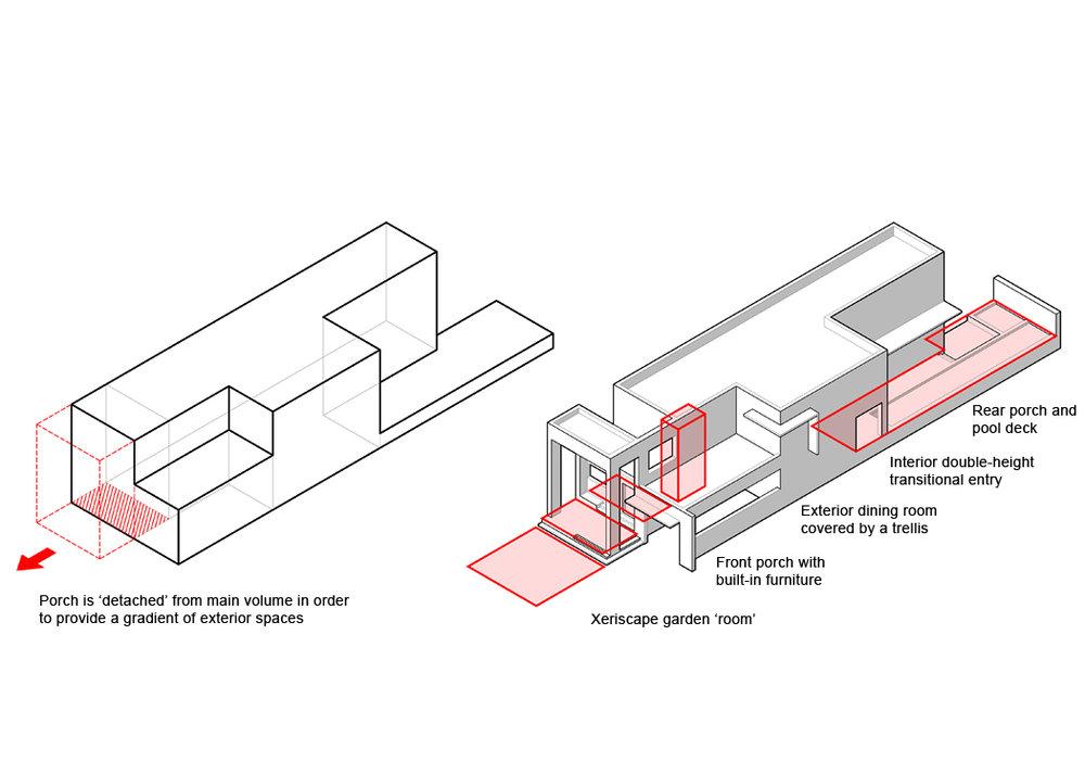 Sitzer_diagram.jpg